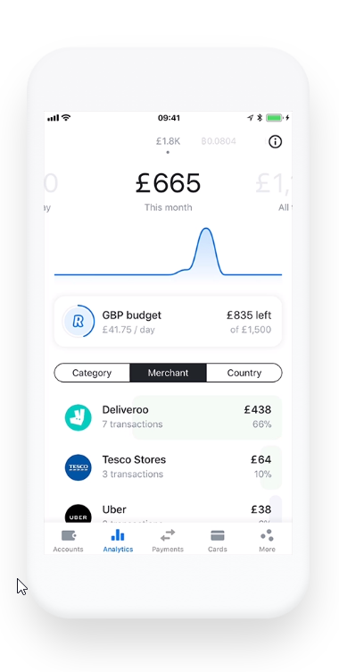 Revolut App: Analytics Section, track your budget and expenses done at diverse merchants